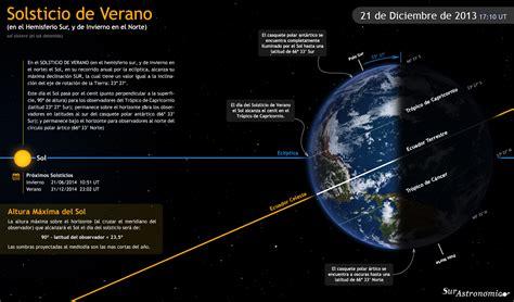 imagenes solsticio invierno solsticio de verano 2013 sur astron 243 mico