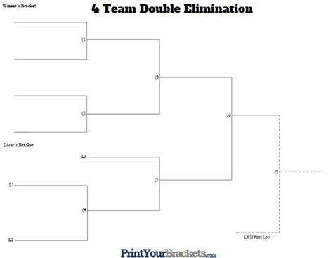 elimination tournament bracket template 16 team elimination seeded tournament bracket