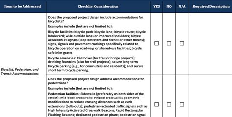 concept design review checklist steal this complete streets checklist mobilizing the region