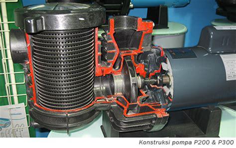 Pompa Filter Kolam Renang Panduan Memilih Pompa Kolam Renang Kontraktor Water Park