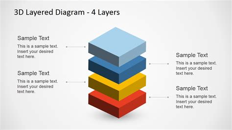 7 step 4 layers circular diagram for powerpoint slidemodel 4 levels 3d layered diagram for powerpoint slidemodel