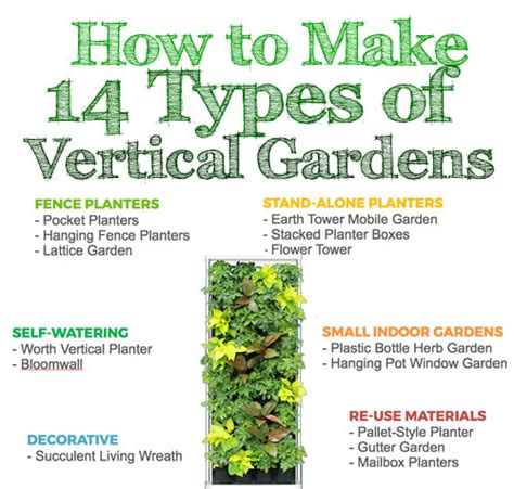 types of vertical gardens 14 you can make or buy