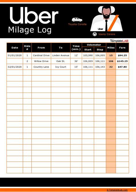 printable mileage log templates  templatelab