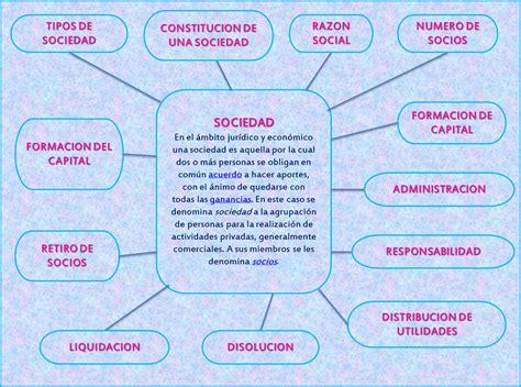 prestaciones sociales contabilidad y finanzas prestaciones sociales contabilidad y finanzas html autos