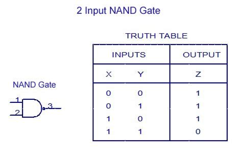 Nand Table by Image Gallery Exclusive Nand