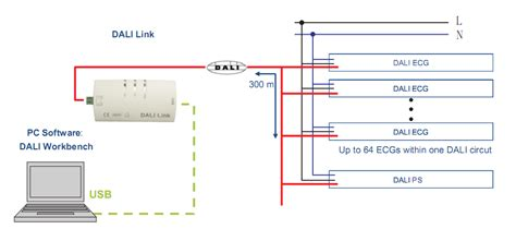 dali lighting wiring diagrams onkyo wiring diagram wiring