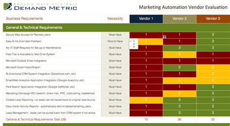 rfp scoring matrix template 1000 images about demand tools on