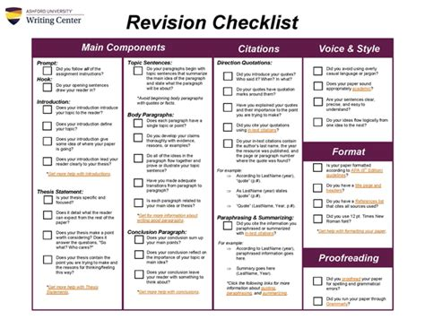 Essay Revision by Checklist For Research Paper Apa Writefiction581 Web Fc2
