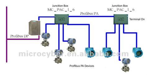fieldbus termination resistor fieldbus termination resistor 28 images foundation fieldbus system and diagnostic basics