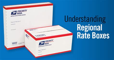 Post Office Box Rates by Usps Regional Rate Regional Rate Box Ecommerceweekly