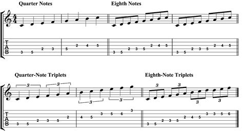 jazz rhythm how to practice how to practice guitar scales jamieholroydguitar com