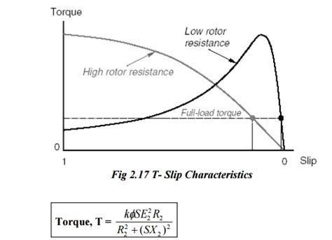 torque speed characteristics of induction motor wiki single phase induction motors construction working principle electric braking torque slip