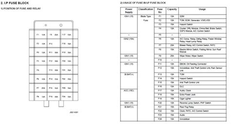 peugeot 406 estate fuse box layout wiring diagram with