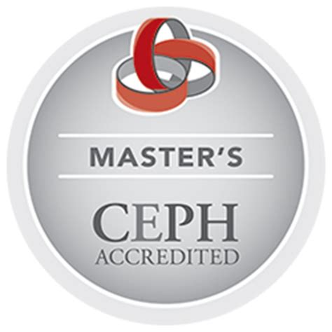 Sgu Mba Accreditation by Accreditations And Approvals St George S
