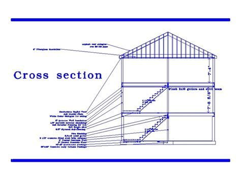 cross section exles cape cod home design builder contractor remodel