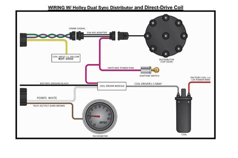 coil and distributor wiring diagram wiring diagram