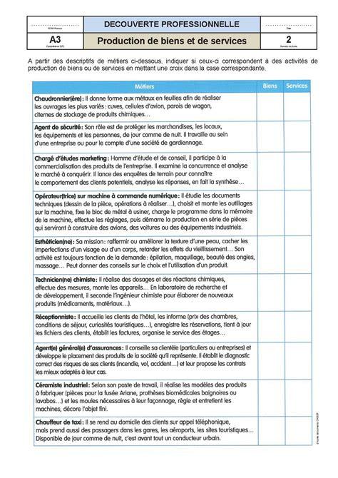 Exemple Lettre De Motivation Nettoyage Industriel Modele Cv Nettoyage Industriel Cv Anonyme