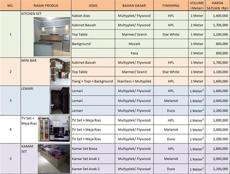 Berapa Lemari Dapur daftar harga kitchen set minimalis murah terbaru 2018