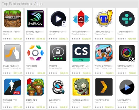 top paid android play store link shows you top android apps minus the pyntax