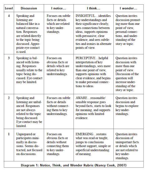 Stem Lesson Plan Template - Plan Engaging Stem Lessons: Stem