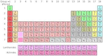 file periodic table svg wikimedia commons