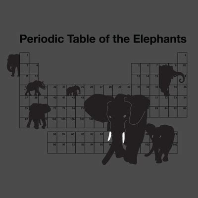 112 Best Images About Periodic Tables Of Everything On Periodic Table Of Elephants