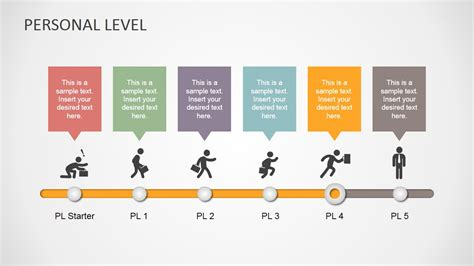 Personal Growth Powerpoint Template Slidemodel Career Roadmap Template
