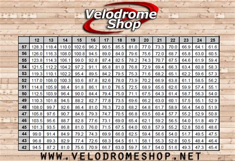 gear table velodrome shop track cycling gear chart
