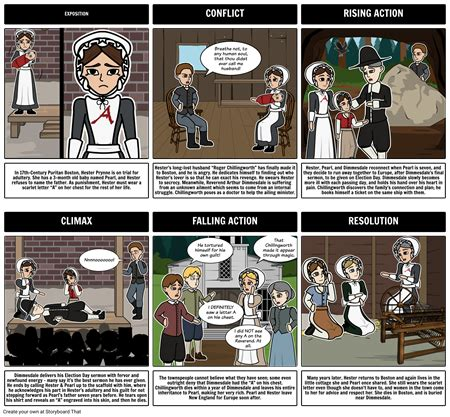 Scarlet Letter Character List The Scarlet Letter Summary Analysis Activities