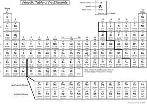 Staar grade 8 periodic table new calendar template site