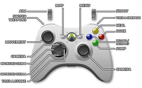 Injustice 2 R3 Ps4 controls xbox 360 controls far cry 3 guide