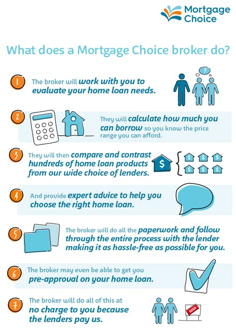 what is mortgage house what is mortgage on a house 28 images mortgage banking overview what do mortgage