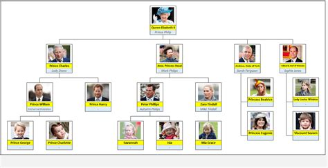 printable version creator family tree maker with photos automatic and printable