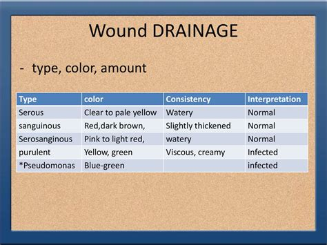 serosanguineous drainage color location size tunneling and undermining bed edges drainage