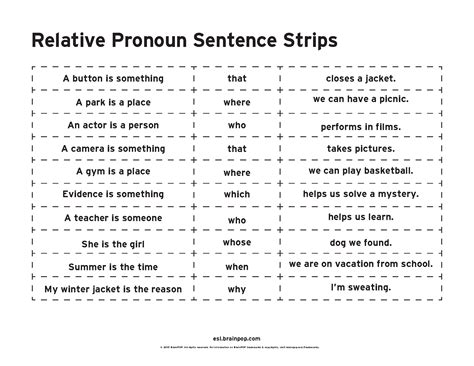 Can You Use Personal Pronouns In A Persuasive Essay by Relative Pronouns Sentence Strips Brainpop Educators