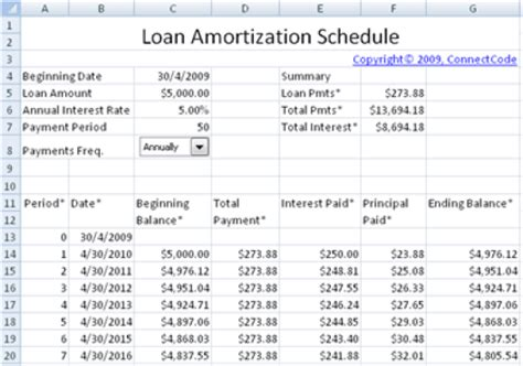 8 Printable Amortization Schedule Templates Excel Templates Microsoft Excel Amortization Schedule Template