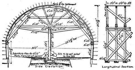 theory and design of reinforced concrete arches a treatise for engineers and technical students classic reprint books basic techniques masonry arch bridges arches