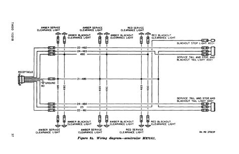 semi 7 pin trailer wiring diagram get free image about