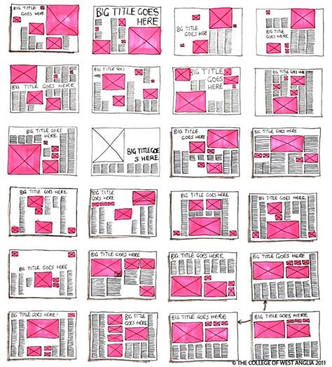 layout source book magazine layouts for lots of text i like the idea of