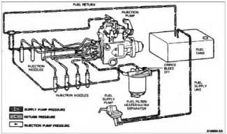 2007 mercury mountaineer transmission 2007 free engine
