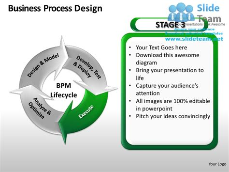 Business Process Design Powerpoint Presentation Slides Ppt Templates Business Process Powerpoint Templates