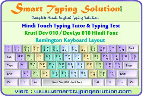 free full version hindi typing tutor the hindi typing master