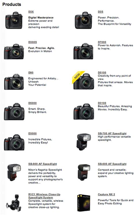 nikon list nikon school also doesn t list the d700 nikon rumors