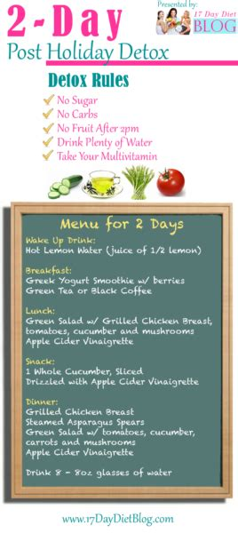 2 Day Detox by 2 Day Post Detox Infographic 17 Day Diet