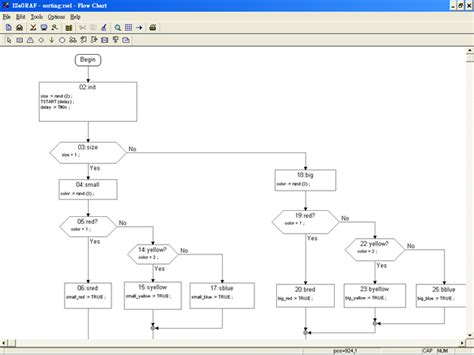 flow chart editor product gt solutions gt soft plc isagraf elogger hmi