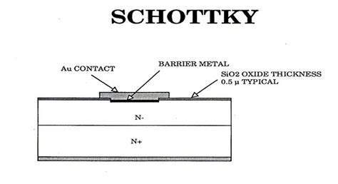 diode physics wiki diode schottky wiki 28 images schottky diode 191 best images about modern physics on