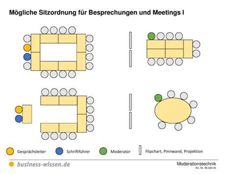 moegliche sitzordnungen fuer meetings und besprechungen