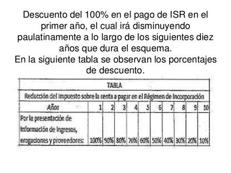 tabla isr 2016 rif tablas isr para rif 2016 black tablas isr para rif reforma fiscal 2014 repecos rif