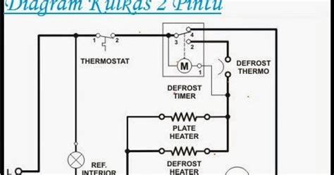 Evaporator Kulkas 1 Pintu asraf servis jogjakarta 087804123455 085743123455