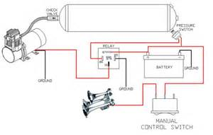 trainhorns horn installation guide
